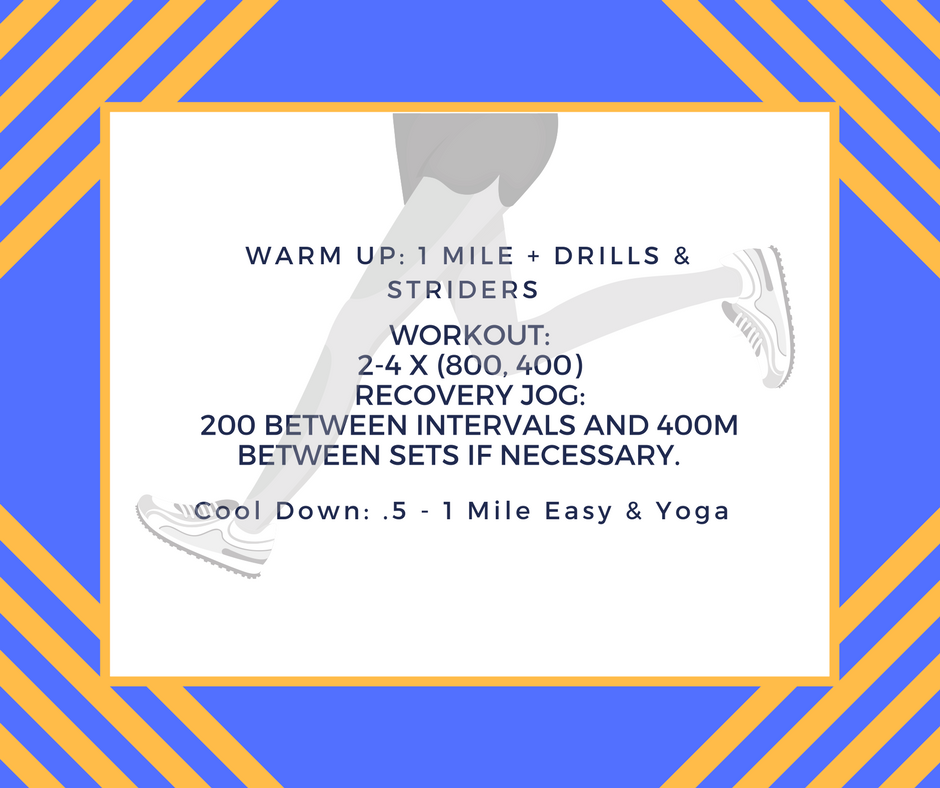 Track Workout – Wednesday 4/8/18